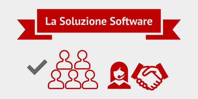 La Soluzione Software