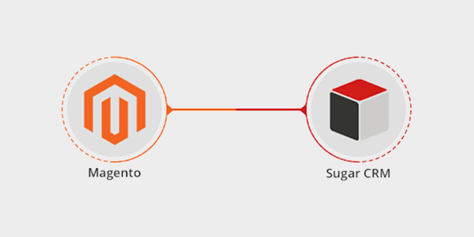 Magento Open Sync per il tuo e-commerce