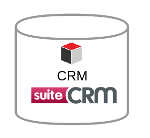 CRM_Lead