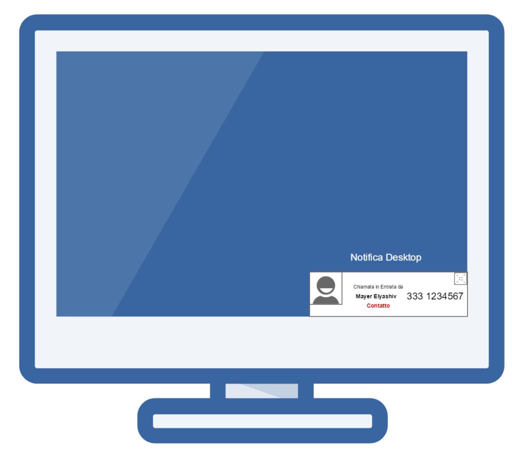 Integrazione CRM PBX: Notifica Desktop per chiamata in arrivo da Contatto
